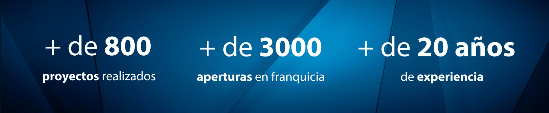 Tormowebanner 1 e1632139238365 - Tormo Franquicias | Consultora de Franquicias
